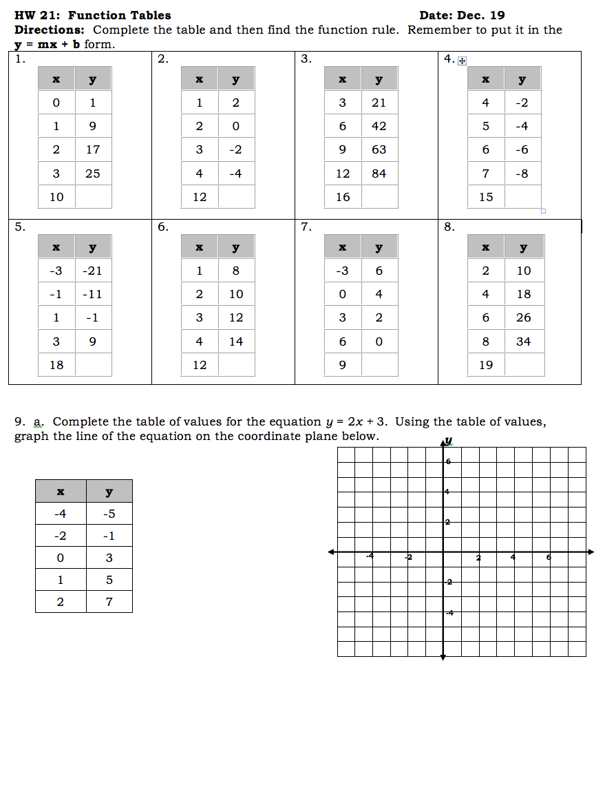 Homework Help Linear Equations